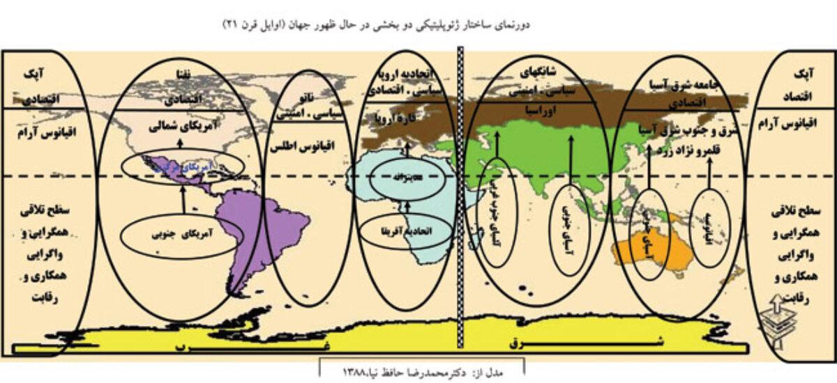 نظریه ساختار ژئوپلیتیکی در حال ظهور جهان